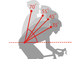 2013 Bike Positions (positions_2013.png)